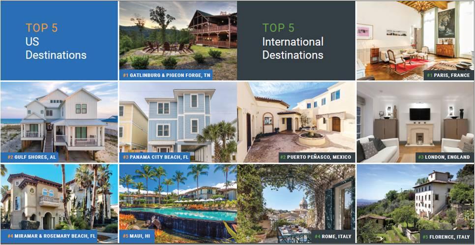 アメリカ国内外で人気の観光地TOP5