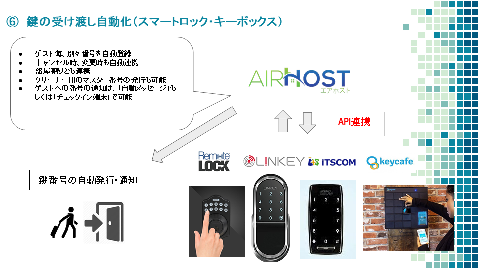 AirHost PMS対応スマートロック