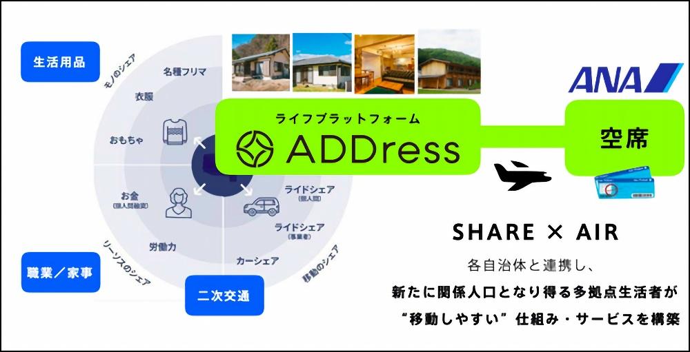 ADDress × ANA