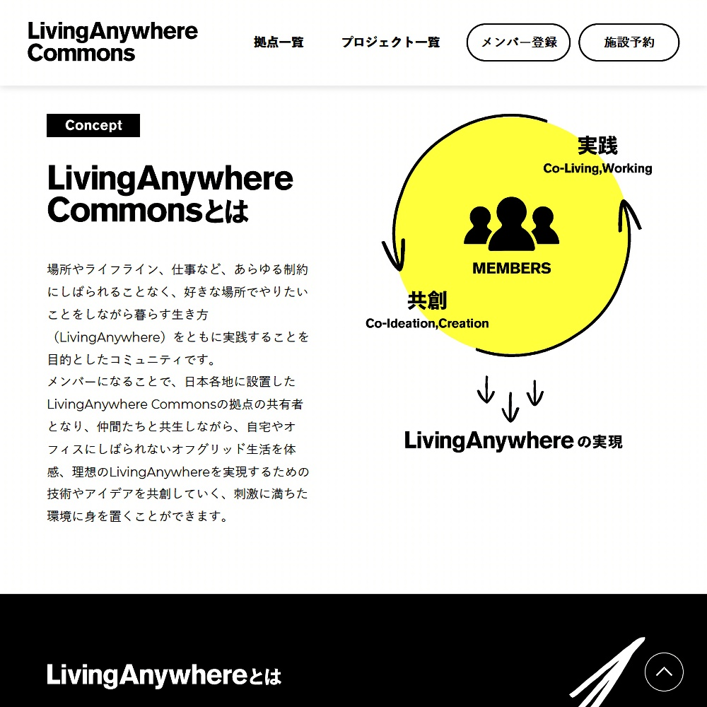 Living Anywhere Commons