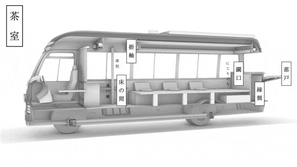 マイクロバスをべースとするFUUUN-L