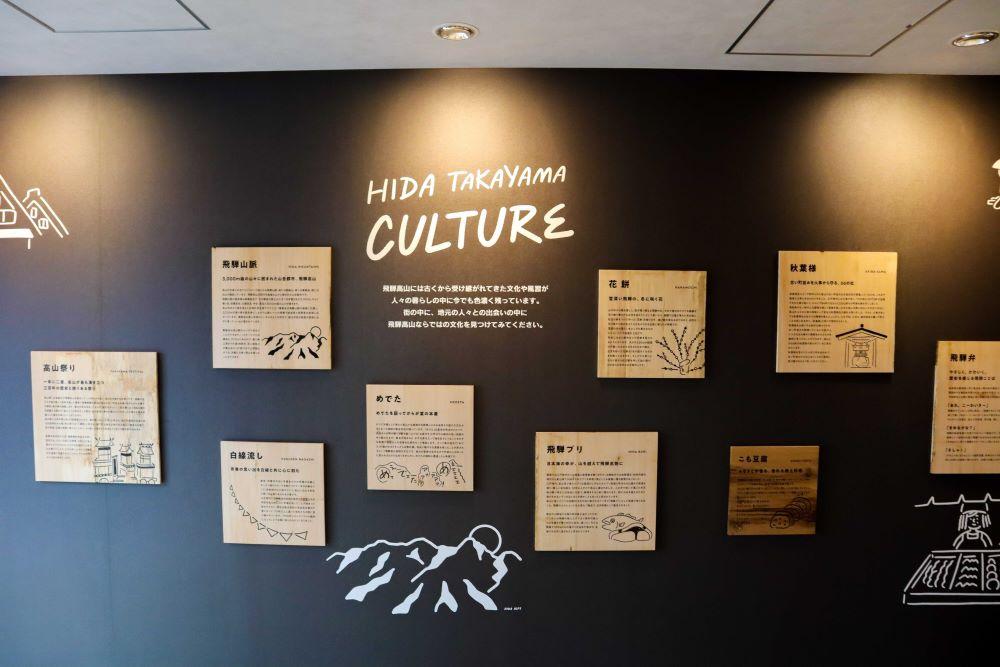 高山の文化が描かれた壁